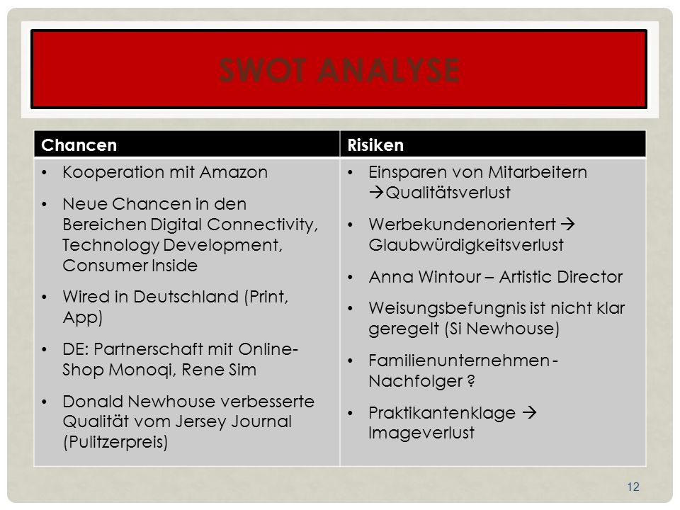 Swot Analyse Chancen Risiken Kooperation mit Amazon