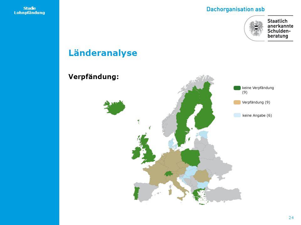 Länderanalyse Verpfändung: