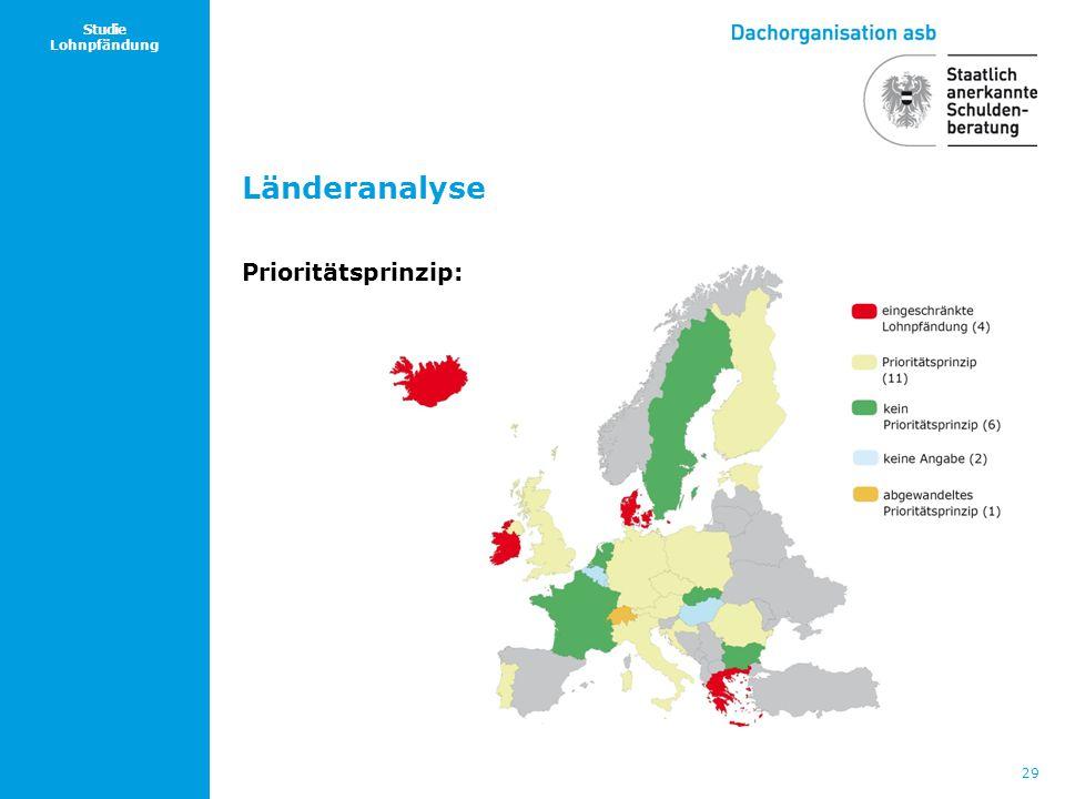 Länderanalyse Prioritätsprinzip:
