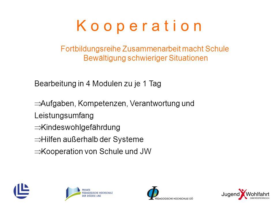K o o p e r a t i o n Fortbildungsreihe Zusammenarbeit macht Schule