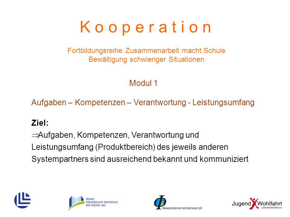 K o o p e r a t i o n Fortbildungsreihe Zusammenarbeit macht Schule. Bewältigung schwieriger Situationen.