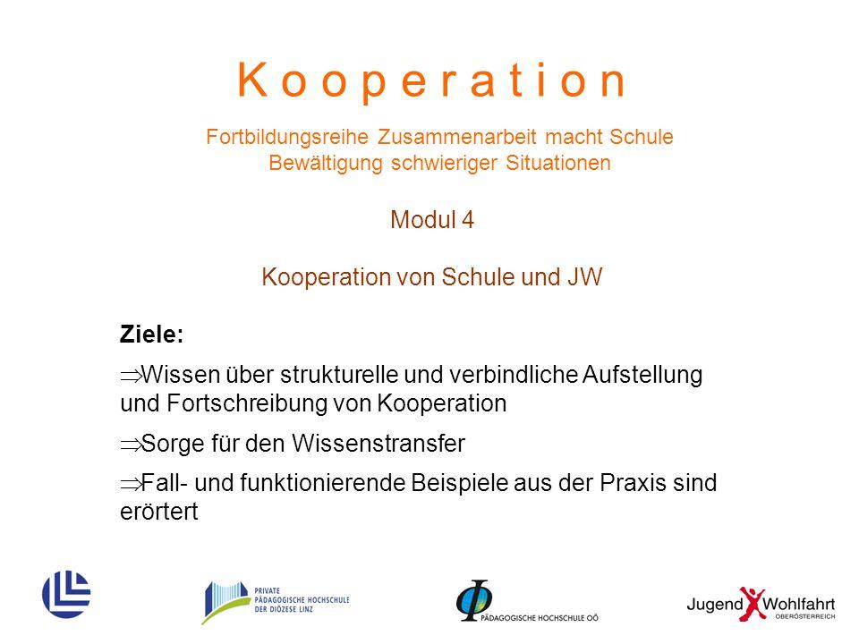 K o o p e r a t i o n Modul 4 Kooperation von Schule und JW Ziele: