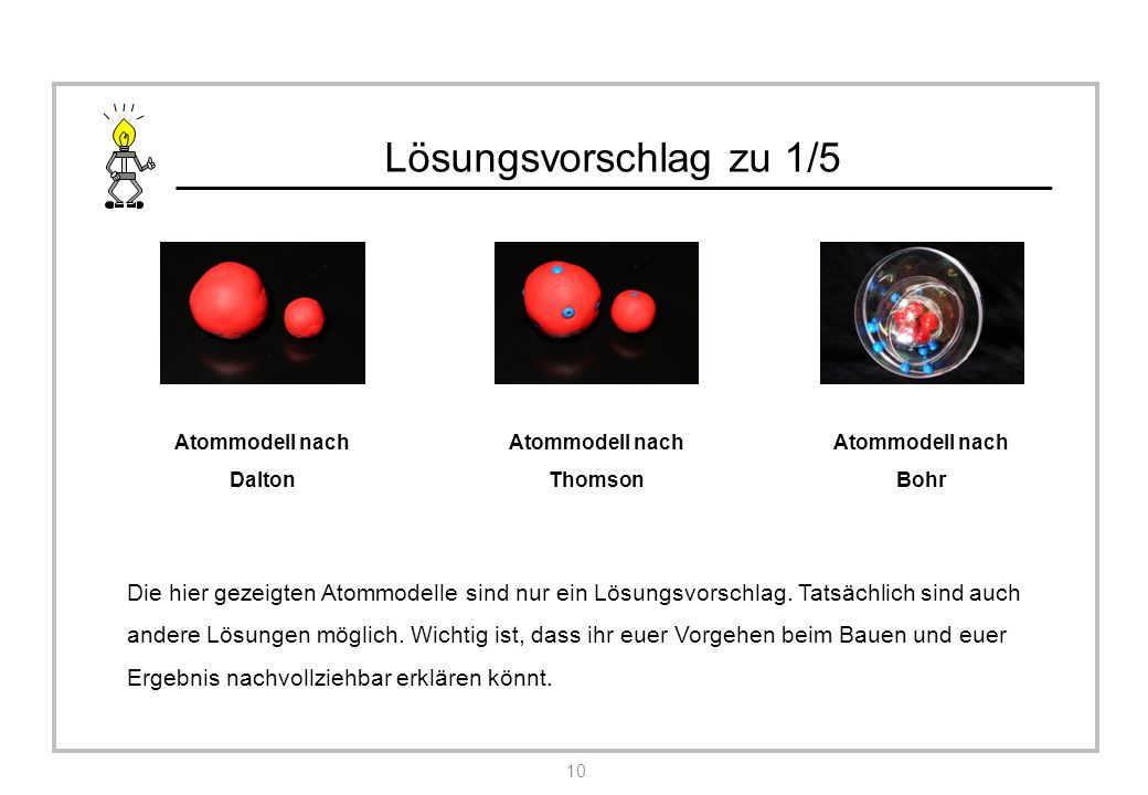 Atommodell nach Dalton Atommodell nach Thomson