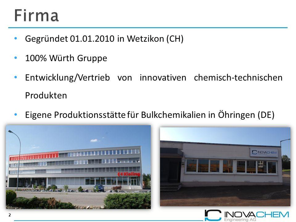 Firma Gegründet 01.01.2010 in Wetzikon (CH) 100% Würth Gruppe