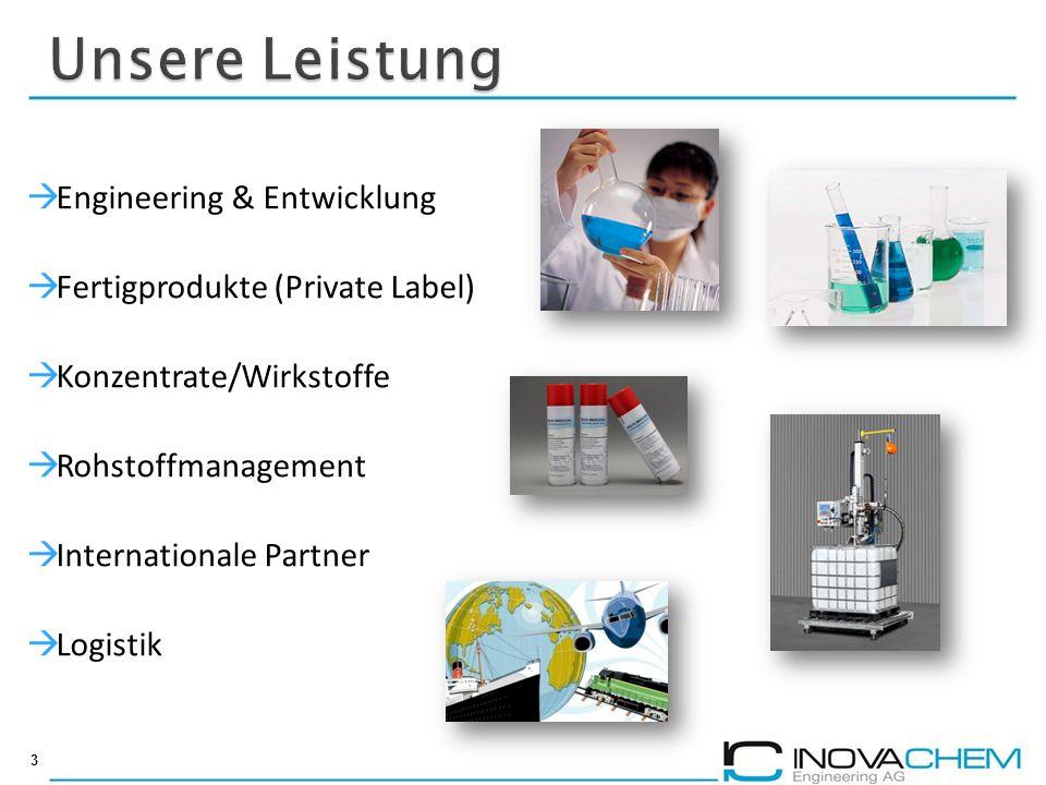 Unsere Leistung Engineering & Entwicklung