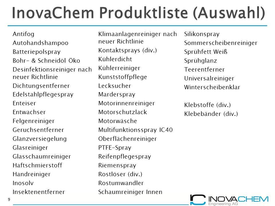 InovaChem Produktliste (Auswahl)