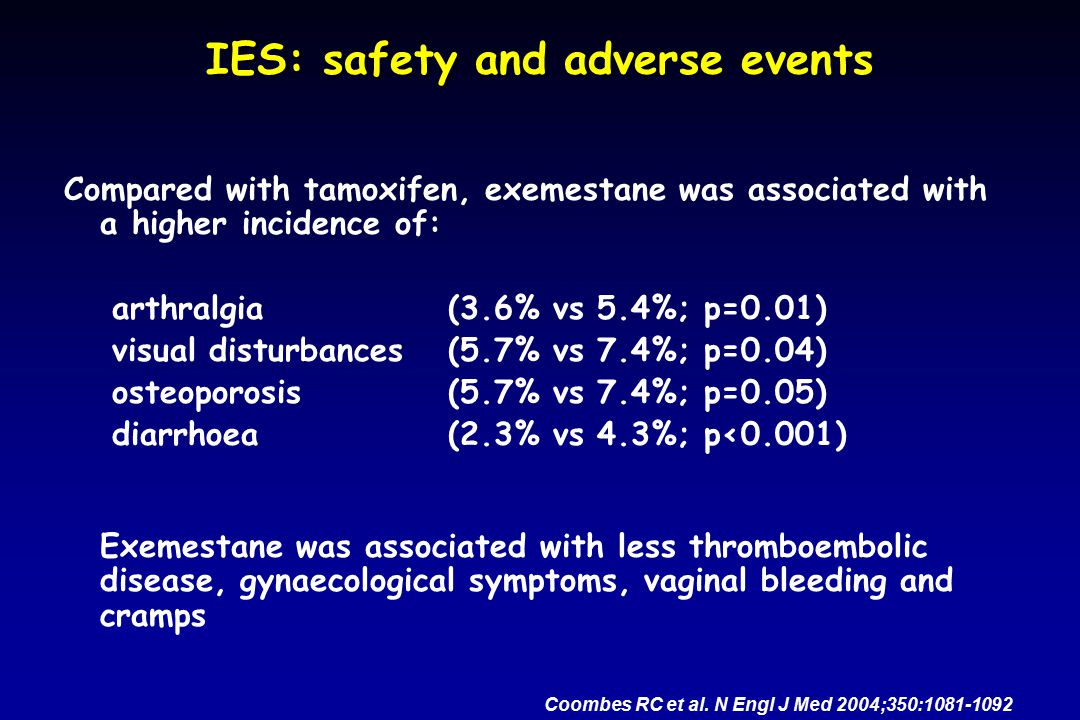 IES: safety and adverse events