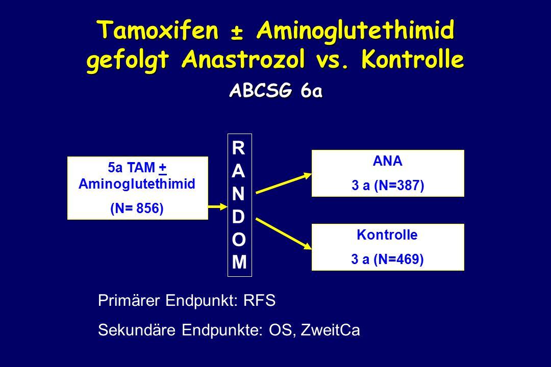 Tamoxifen ± Aminoglutethimid gefolgt Anastrozol vs. Kontrolle ABCSG 6a
