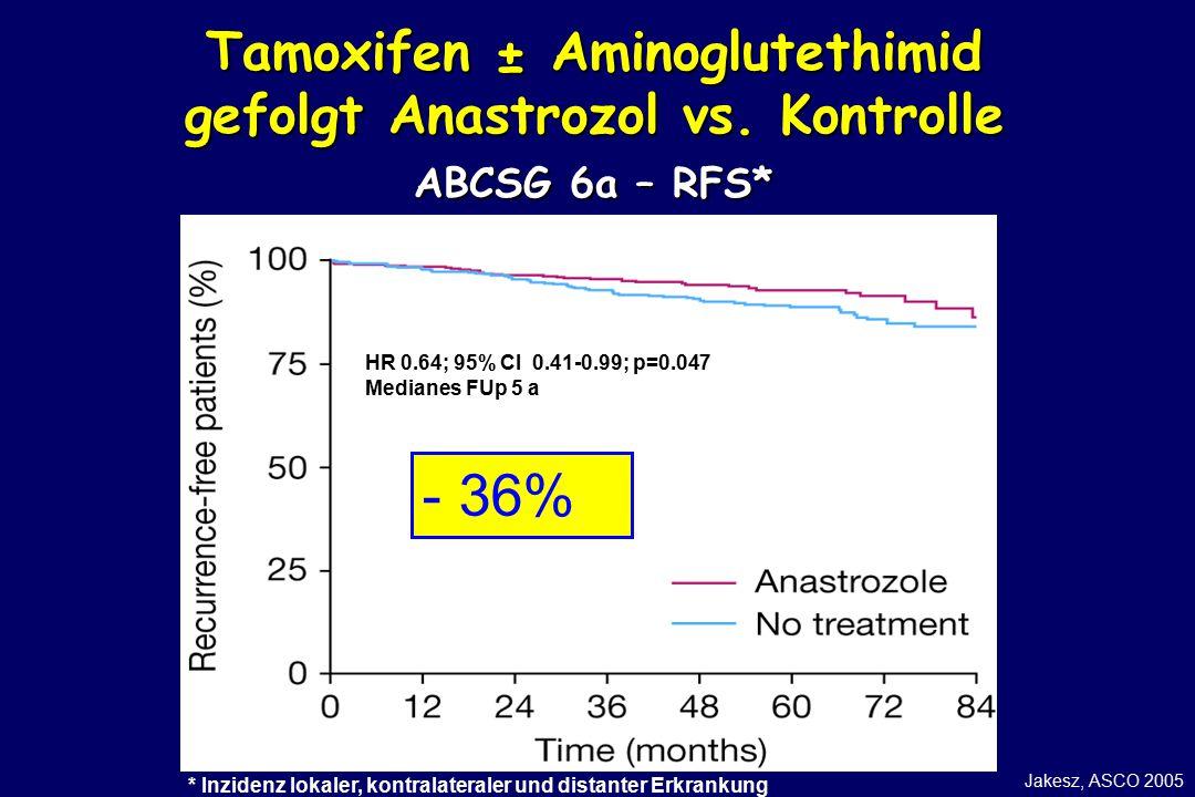 Tamoxifen ± Aminoglutethimid gefolgt Anastrozol vs