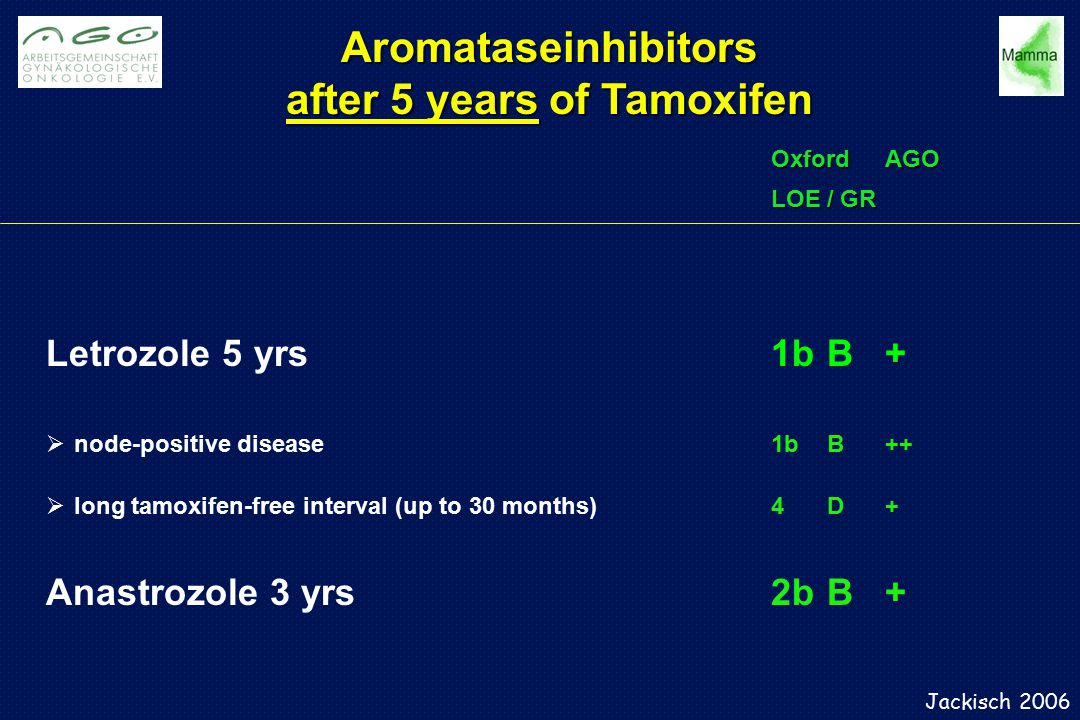 Aromataseinhibitors after 5 years of Tamoxifen