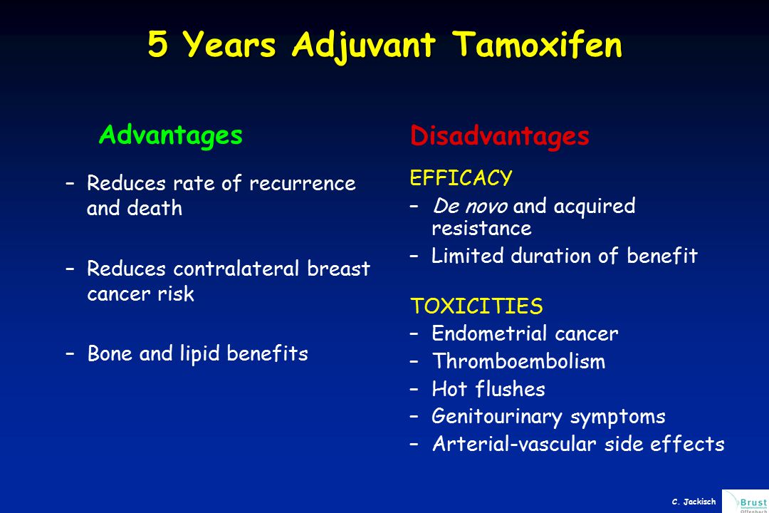5 Years Adjuvant Tamoxifen