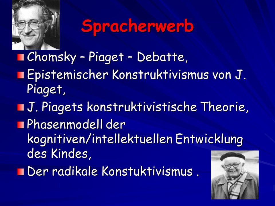 Spracherwerb Chomsky – Piaget – Debatte,