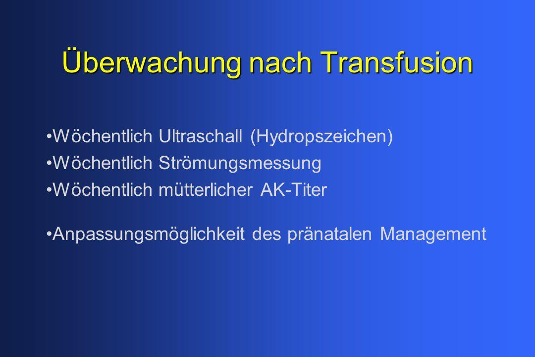 Überwachung nach Transfusion