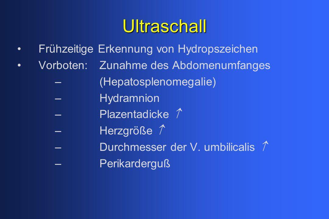 Ultraschall Frühzeitige Erkennung von Hydropszeichen