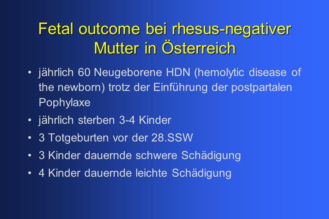 Fetal outcome bei rhesus-negativer Mutter in Österreich