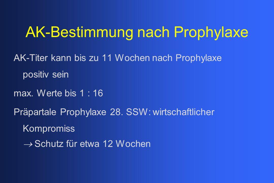 AK-Bestimmung nach Prophylaxe