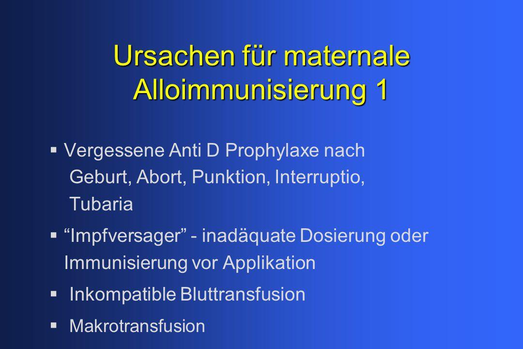Ursachen für maternale Alloimmunisierung 1