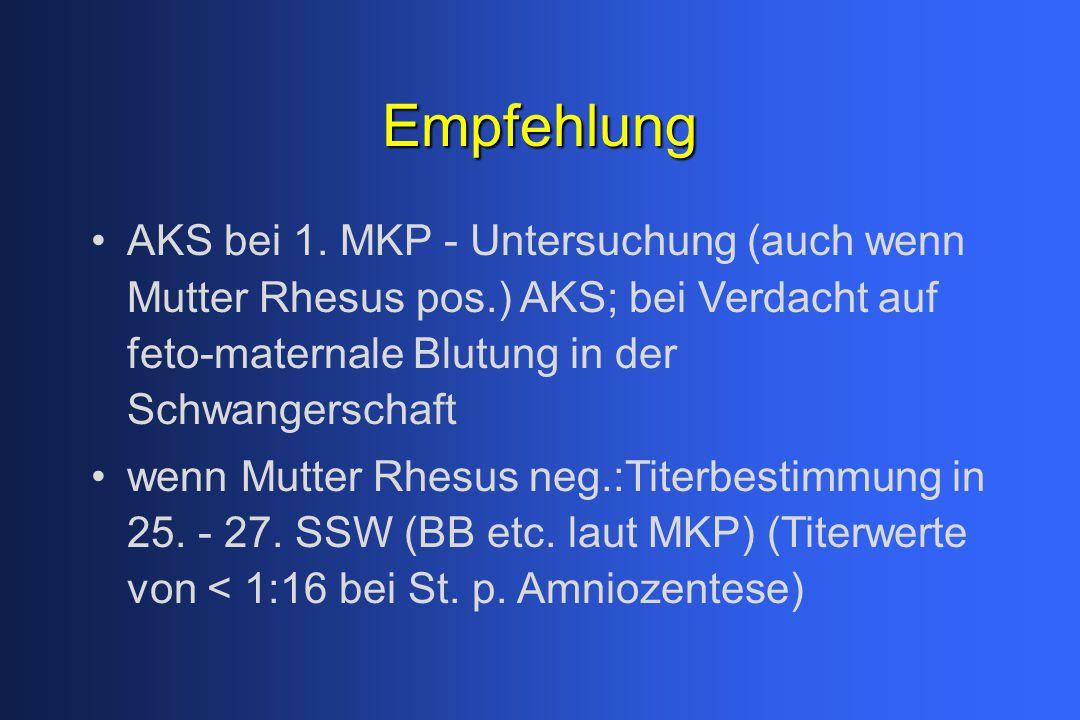 Empfehlung AKS bei 1. MKP - Untersuchung (auch wenn Mutter Rhesus pos.) AKS; bei Verdacht auf feto-maternale Blutung in der Schwangerschaft.