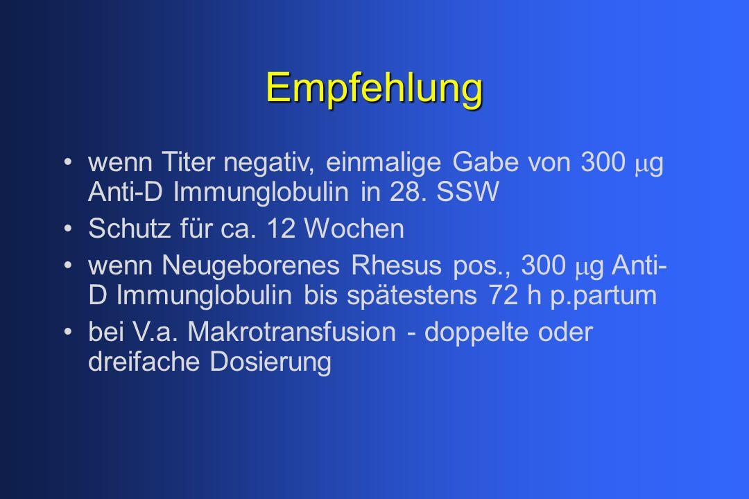 Empfehlung wenn Titer negativ, einmalige Gabe von 300 mg Anti-D Immunglobulin in 28. SSW. Schutz für ca. 12 Wochen.