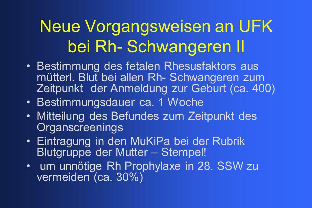 Neue Vorgangsweisen an UFK bei Rh- Schwangeren II