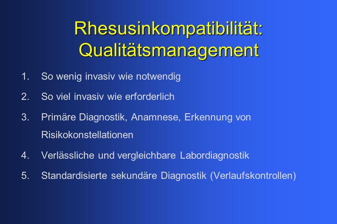 Rhesusinkompatibilität: Qualitätsmanagement