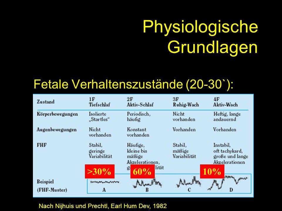 Physiologische Grundlagen