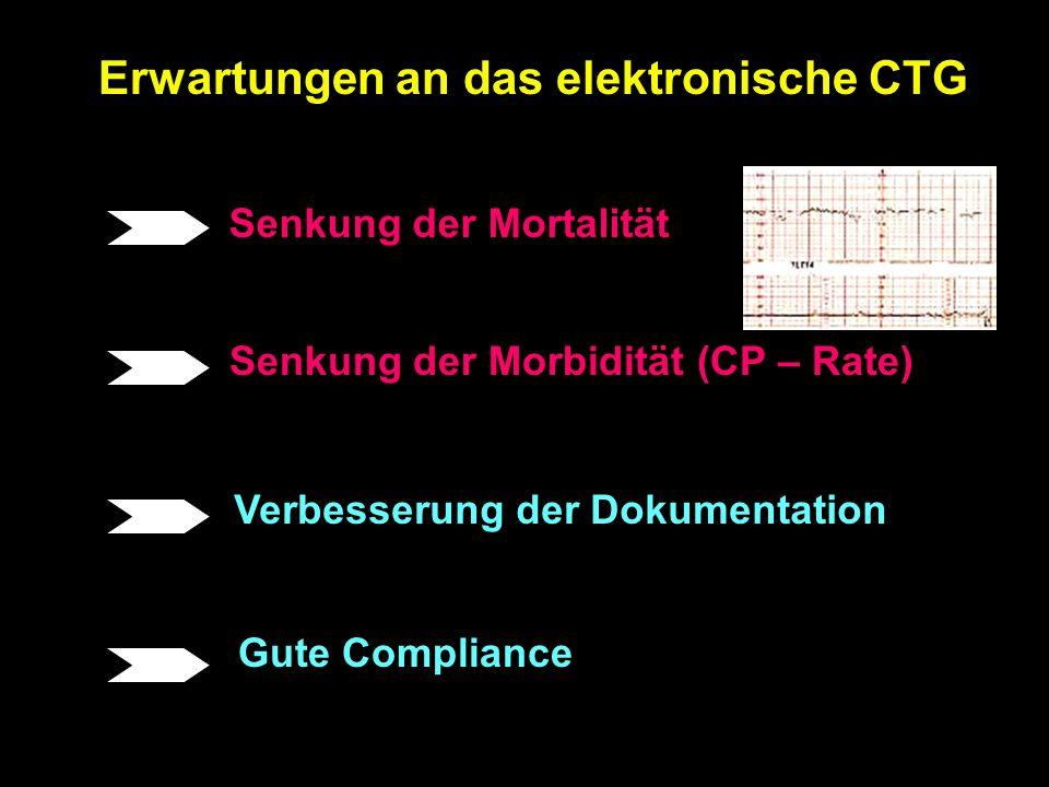 Erwartungen an das elektronische CTG