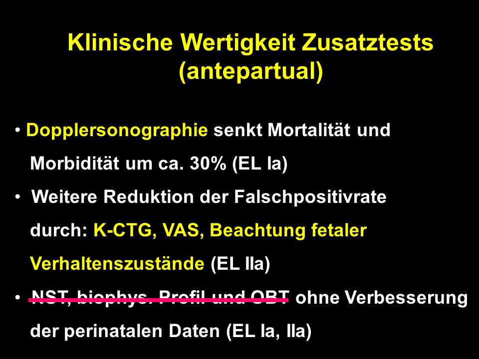 Klinische Wertigkeit Zusatztests (antepartual)