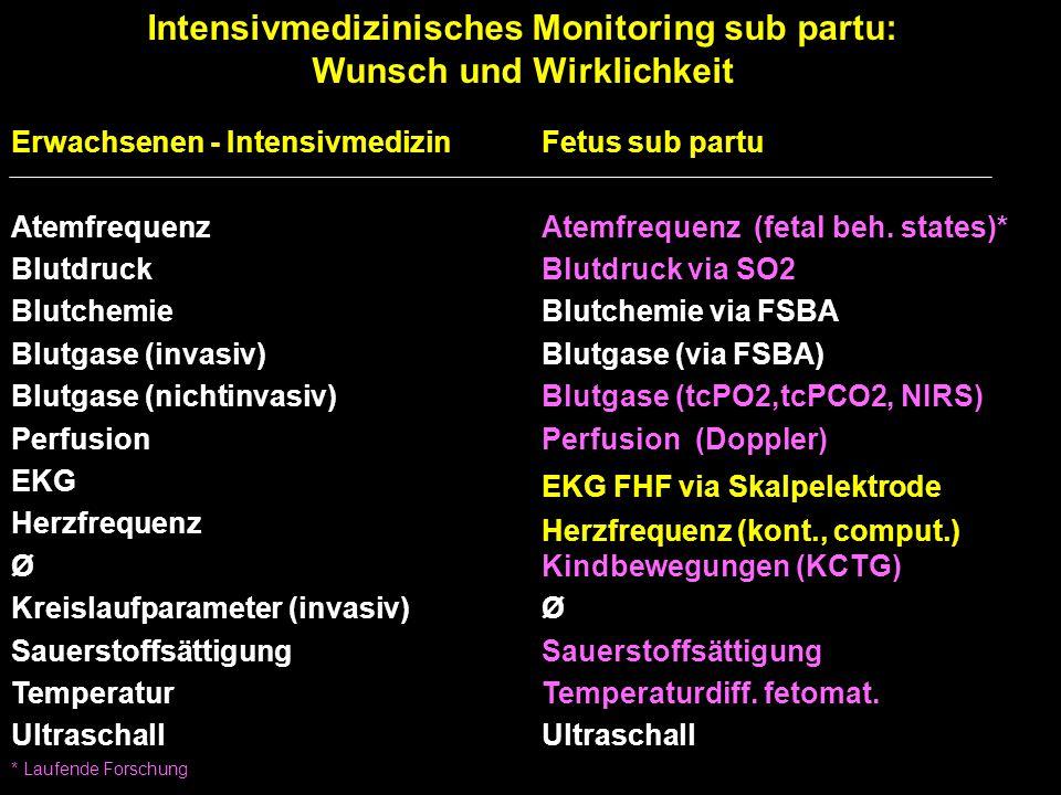 Intensivmedizinisches Monitoring sub partu: Wunsch und Wirklichkeit