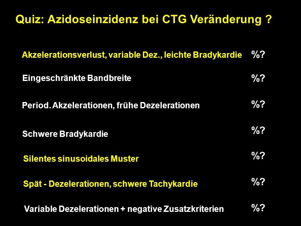 Quiz: Azidoseinzidenz bei CTG Veränderung