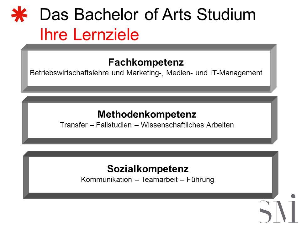Das Bachelor of Arts Studium Ihre Lernziele