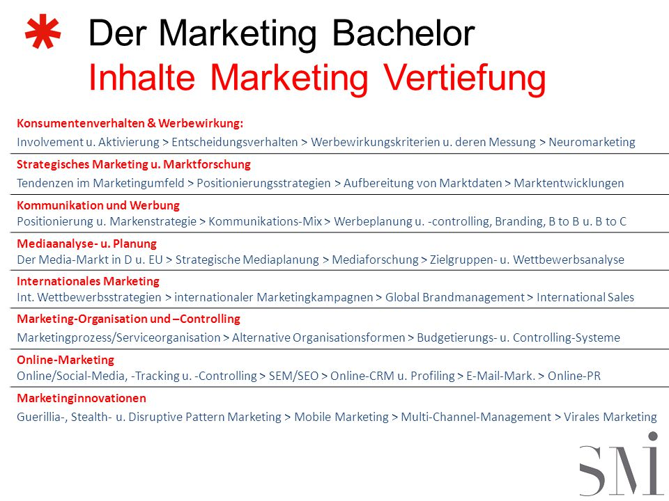 Der Marketing Bachelor Inhalte Marketing Vertiefung