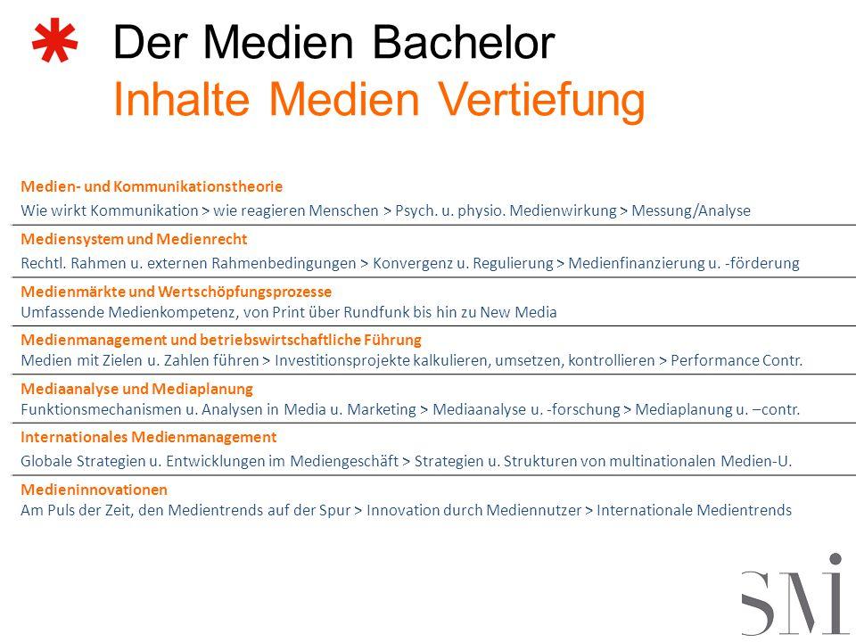 Der Medien Bachelor Inhalte Medien Vertiefung