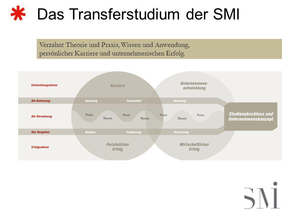 Das Transferstudium der SMI