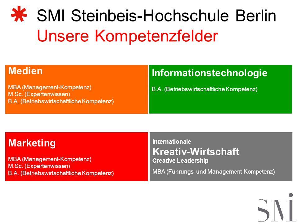 SMI Steinbeis-Hochschule Berlin Unsere Kompetenzfelder