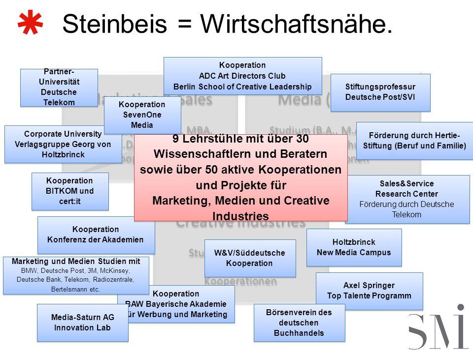 Steinbeis = Wirtschaftsnähe.