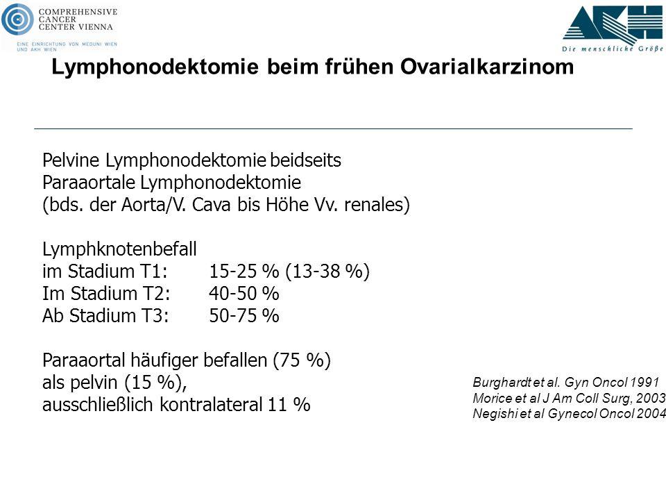 Lymphonodektomie beim frühen Ovarialkarzinom