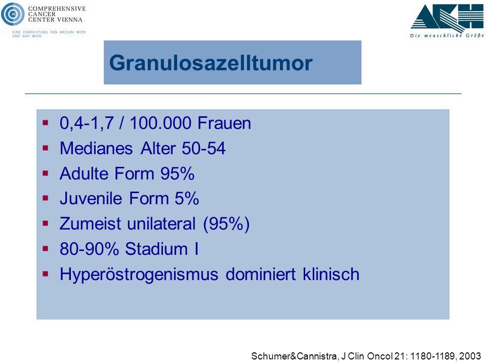 Granulosazelltumor 0,4-1,7 / 100.000 Frauen Medianes Alter 50-54