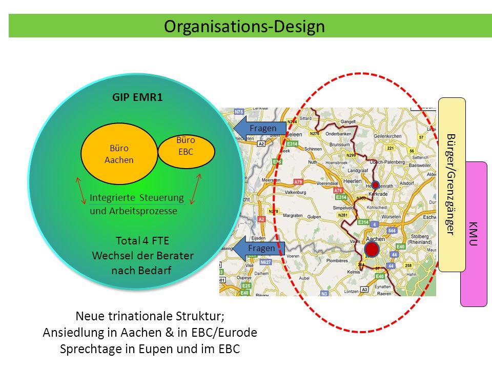 Organisations-Design