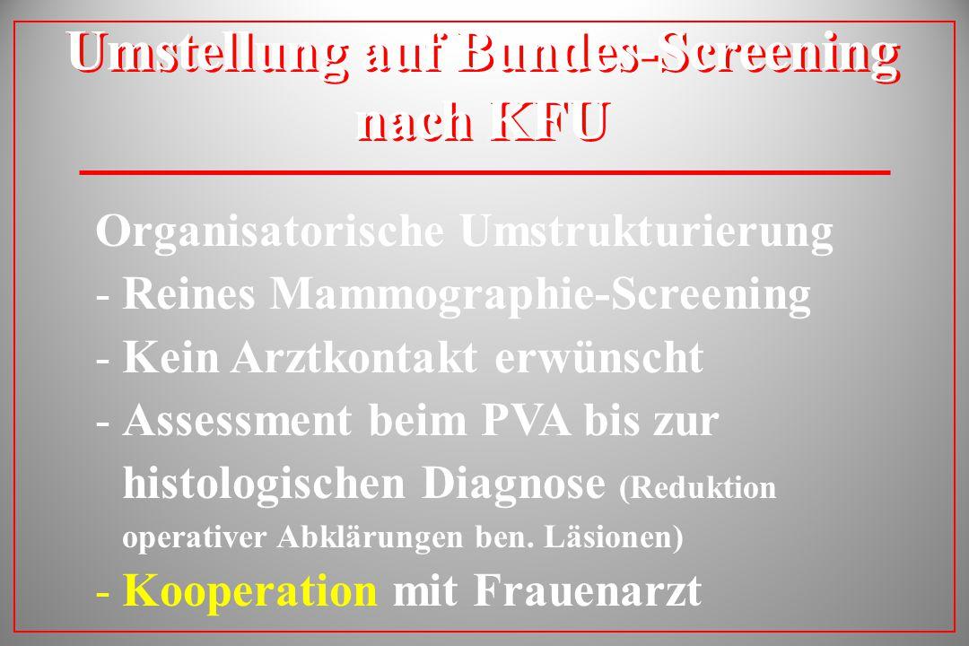 Umstellung auf Bundes-Screening nach KFU