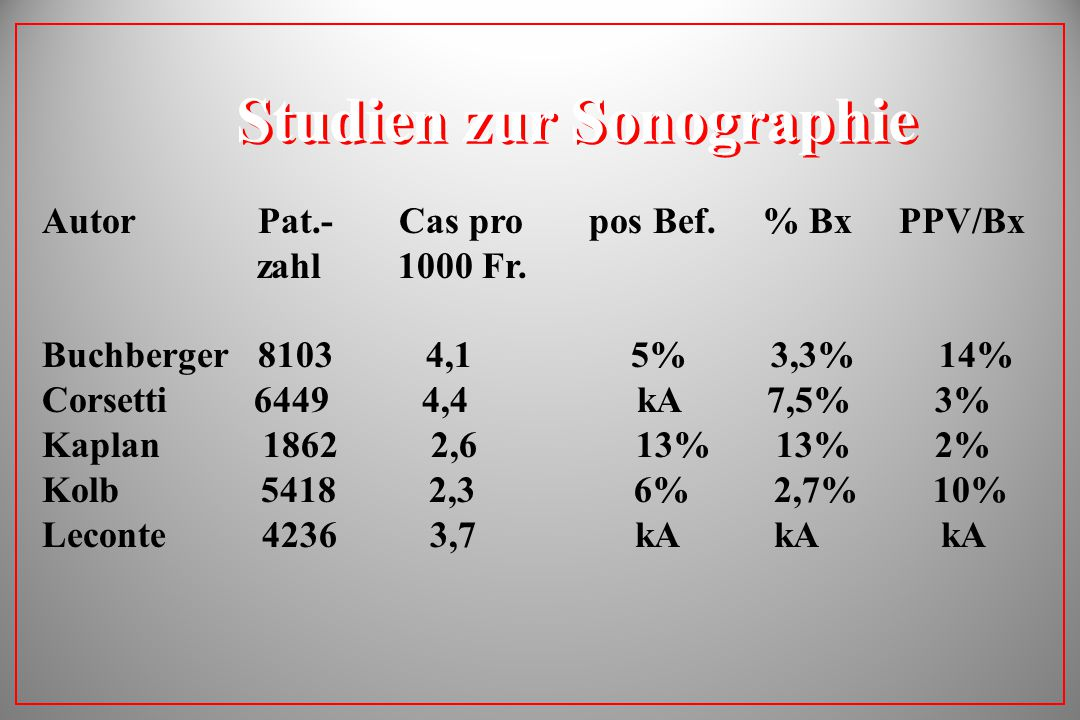 Studien zur Sonographie