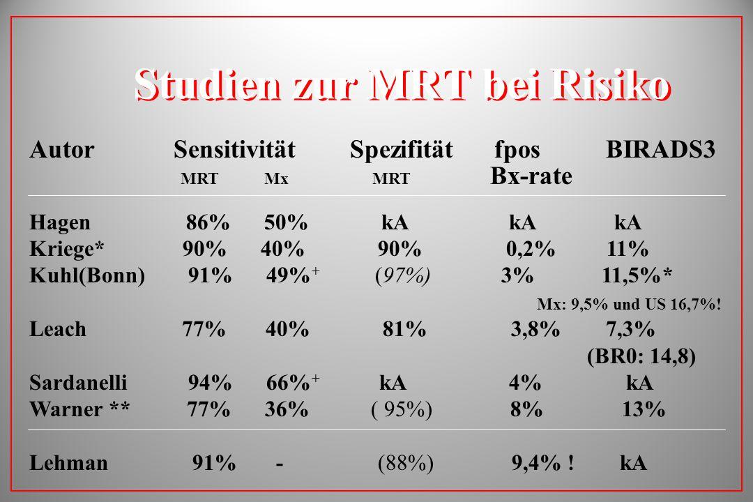 Studien zur MRT bei Risiko