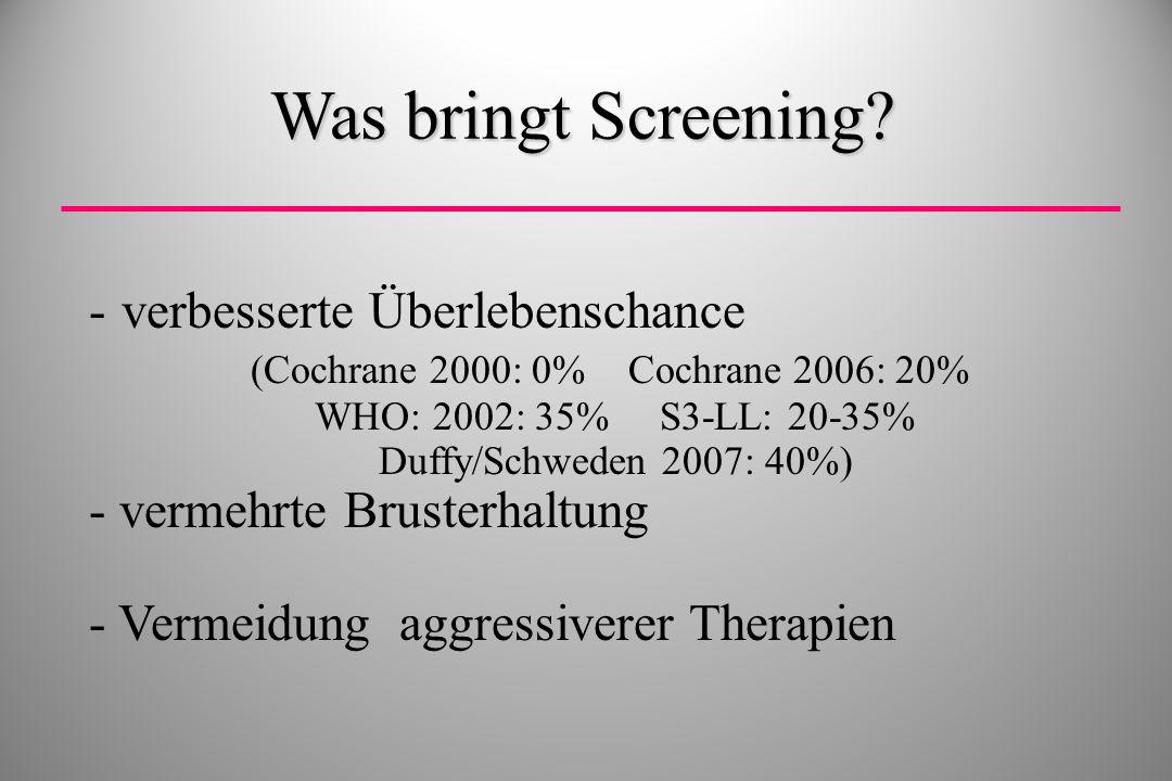 (Cochrane 2000: 0% Cochrane 2006: 20%
