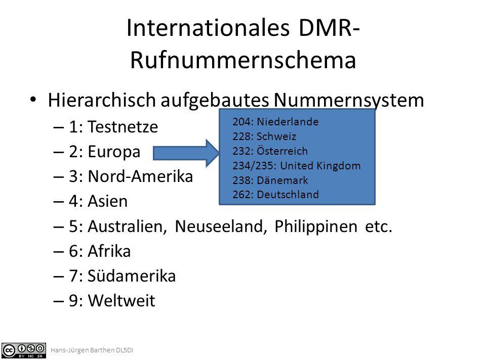 Internationales DMR- Rufnummernschema