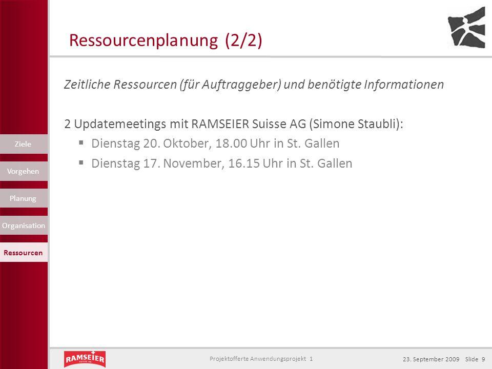 Ressourcenplanung (2/2)