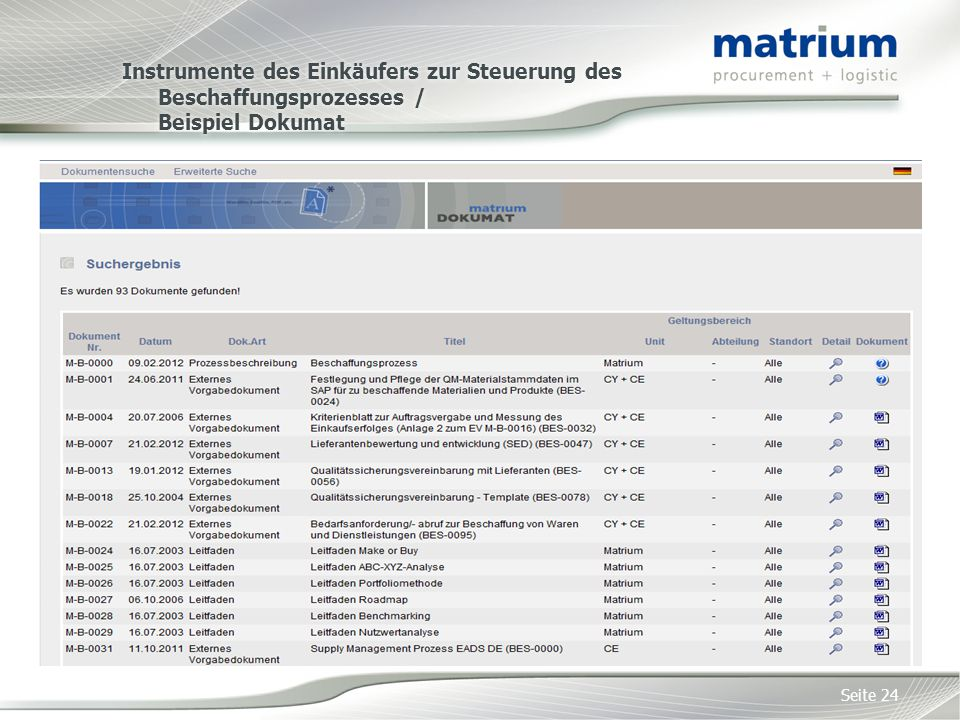 Instrumente des Einkäufers zur Steuerung des Beschaffungsprozesses / Beispiel Dokumat