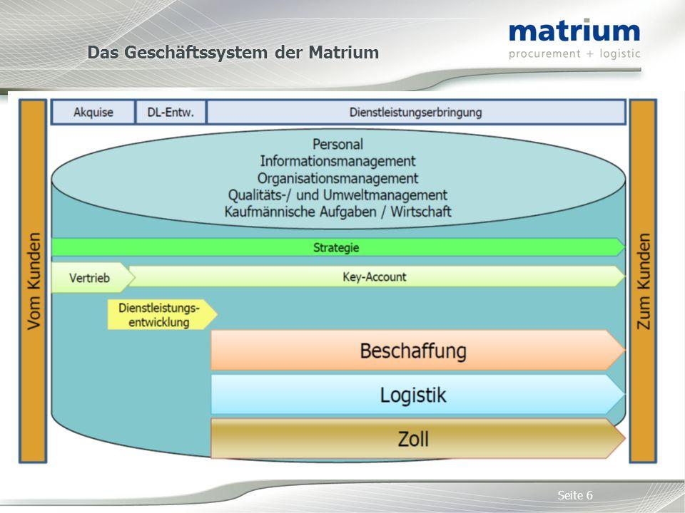 Das Geschäftssystem der Matrium