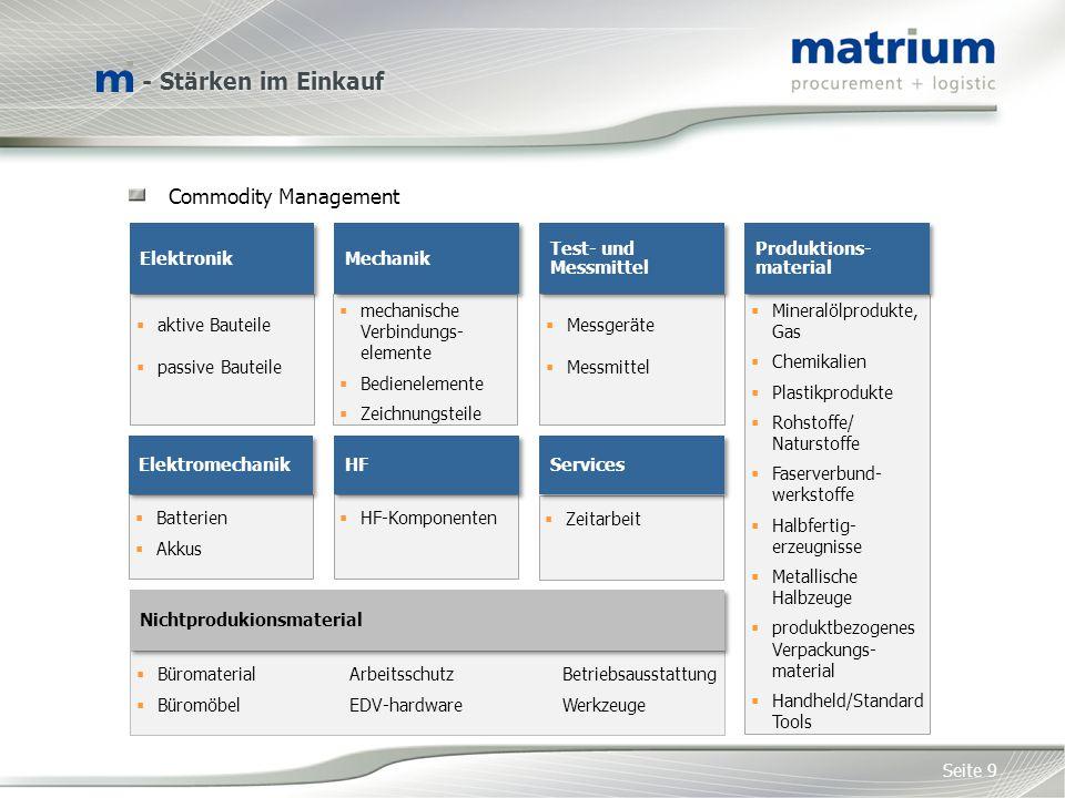 - Stärken im Einkauf Commodity Management Elektronik Mechanik