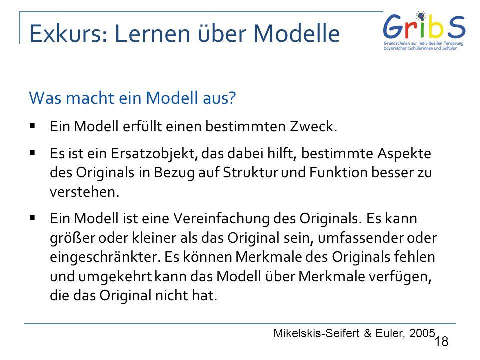 Exkurs: Lernen über Modelle