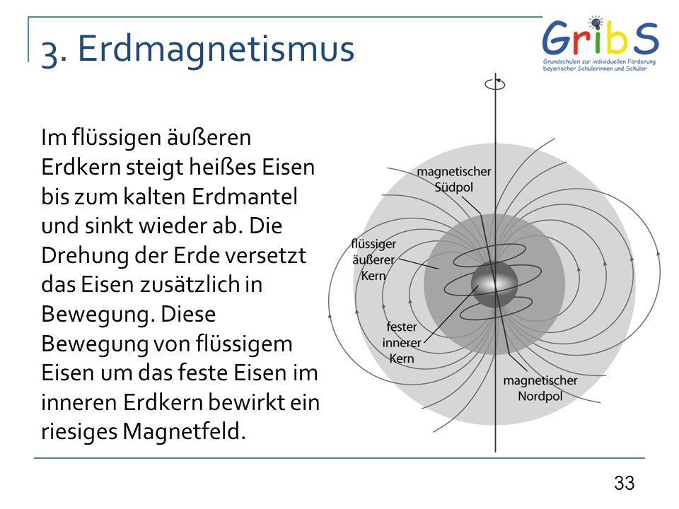 3. Erdmagnetismus